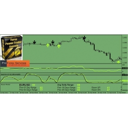 forex-power-trader WITH Fat Cat Forex Scalper